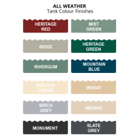 All Weather Colour Chart.png