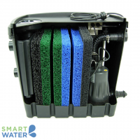 Aqua2Use: Grey Water System